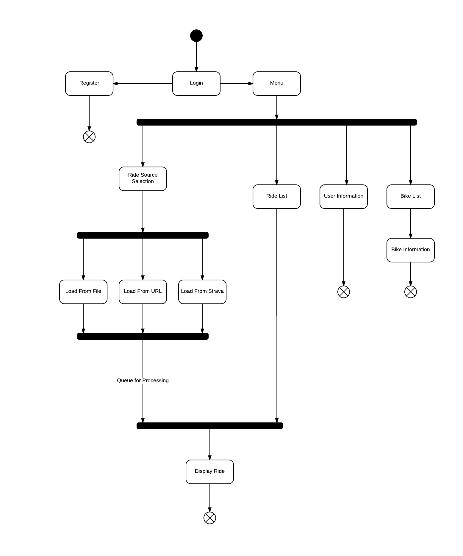Client State Diagram